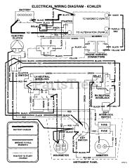 Scag Mower Wiring Diagram - All Wiring Diagram