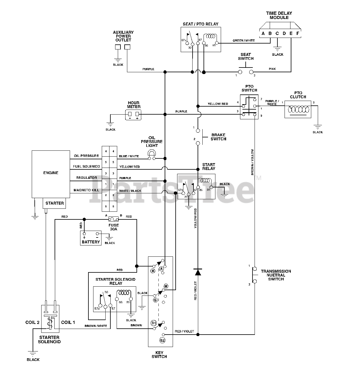 [DIAGRAM_38EU]  Gravely 990019 (PM 310) - Gravely Pro-Master Zero-Turn Mower, 21hp Briggs &  Stratton (SN: 000101 & Above) Wiring Diagram Parts Lookup with Diagrams |  PartsTree | Briggs Stratton Wiring Diagram |  | PartsTree
