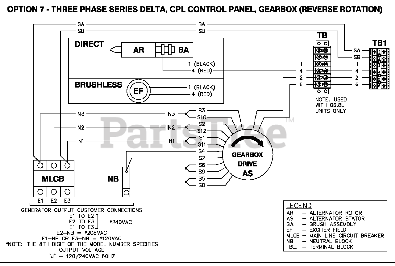 Backup Generator Wiring Diagram