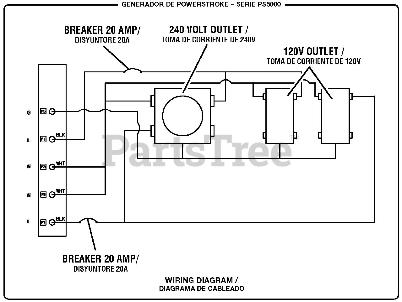 20 amp outlet diagram powerstroke ps 5000 powerstroke 5 000 watt generator wiring  powerstroke 5 000 watt generator wiring