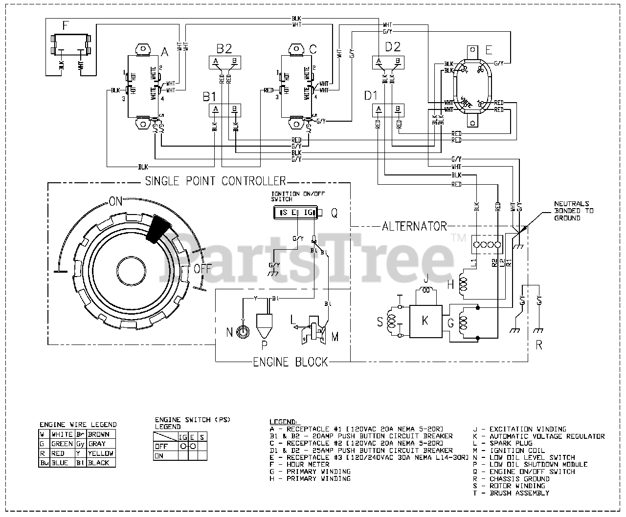 Generac RS5500 (0066720) - Generac Portable Generator (SN: 8802103A -  9786017A) (2015) Wiring Diagram (0K6393) Parts Lookup with Diagrams    PartsTree   Generac Engine Wiring Diagram      PartsTree