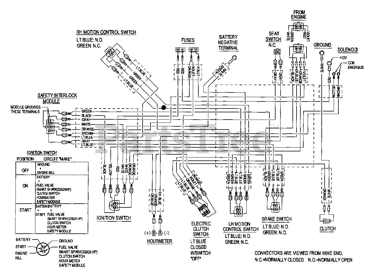 Exmark Lz22kc603 Exmark 60 Lazer Z Zero Turn Mower 22hp Kohler Sn 150000 189999 1998 Electrical Diagram Parts Lookup With Diagrams Partstree