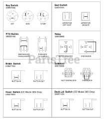 gravely 260z wiring diagram    gravely    992029  pm    260z        gravely    pro master 60  zero     gravely    992029  pm    260z        gravely    pro master 60  zero