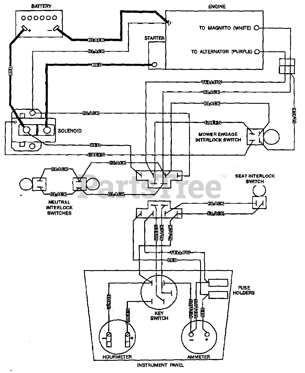 Scag Wiring Diagram from www.partstree.com