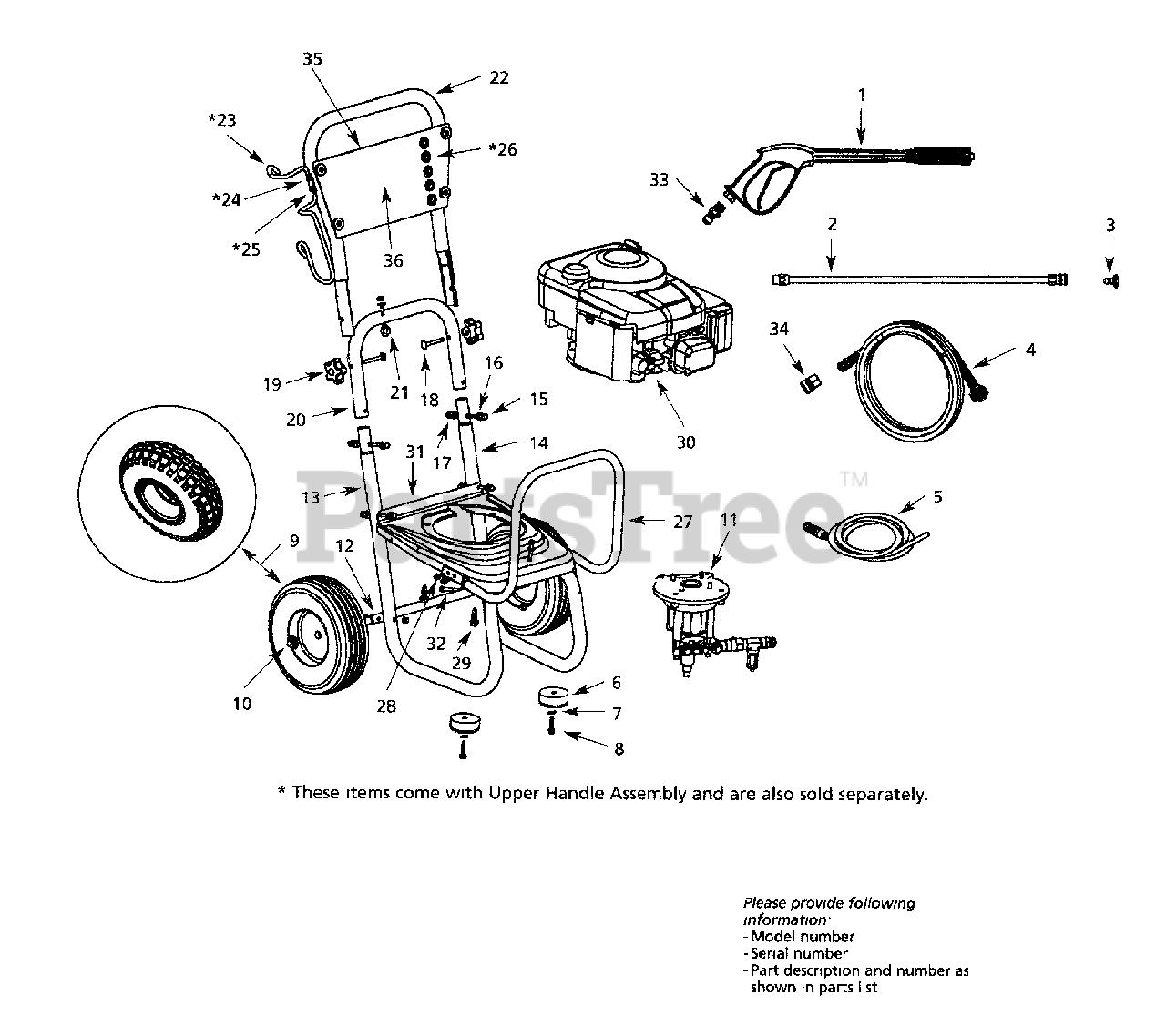 Troy-Bilt 41056 - Troy-Bilt Pressure Washer General ...
