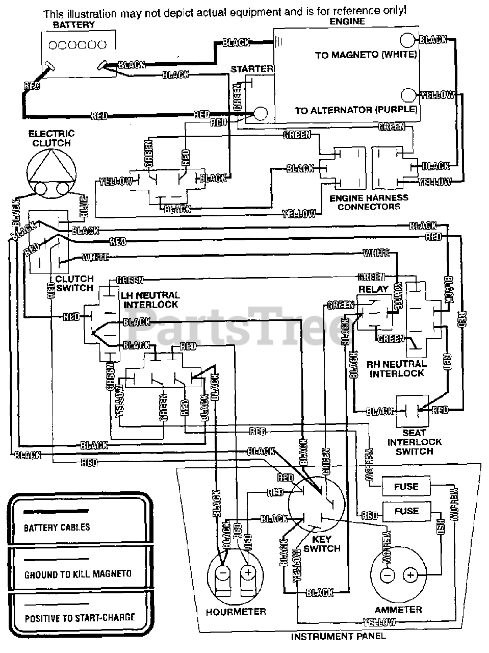 Kohler Engine Wiring Diagram from www.partstree.com