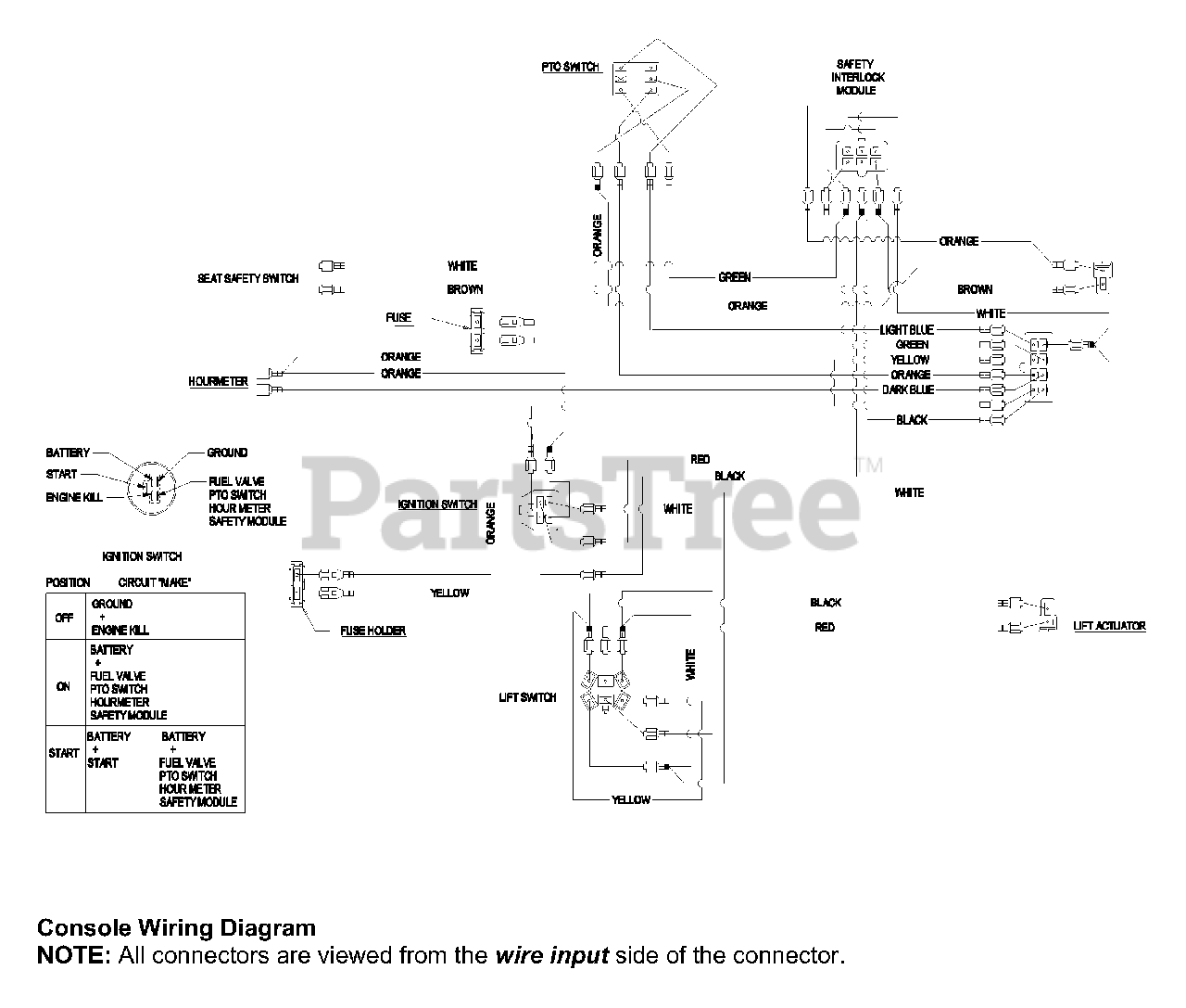 Exmark TR23KC - Exmark Turf Ranger Front Mount Mower, 23HP Kohler (SN:  440000 - 509999) (2004) Console Wiring Diagram Parts Lookup with Diagrams |  PartsTreePartsTree