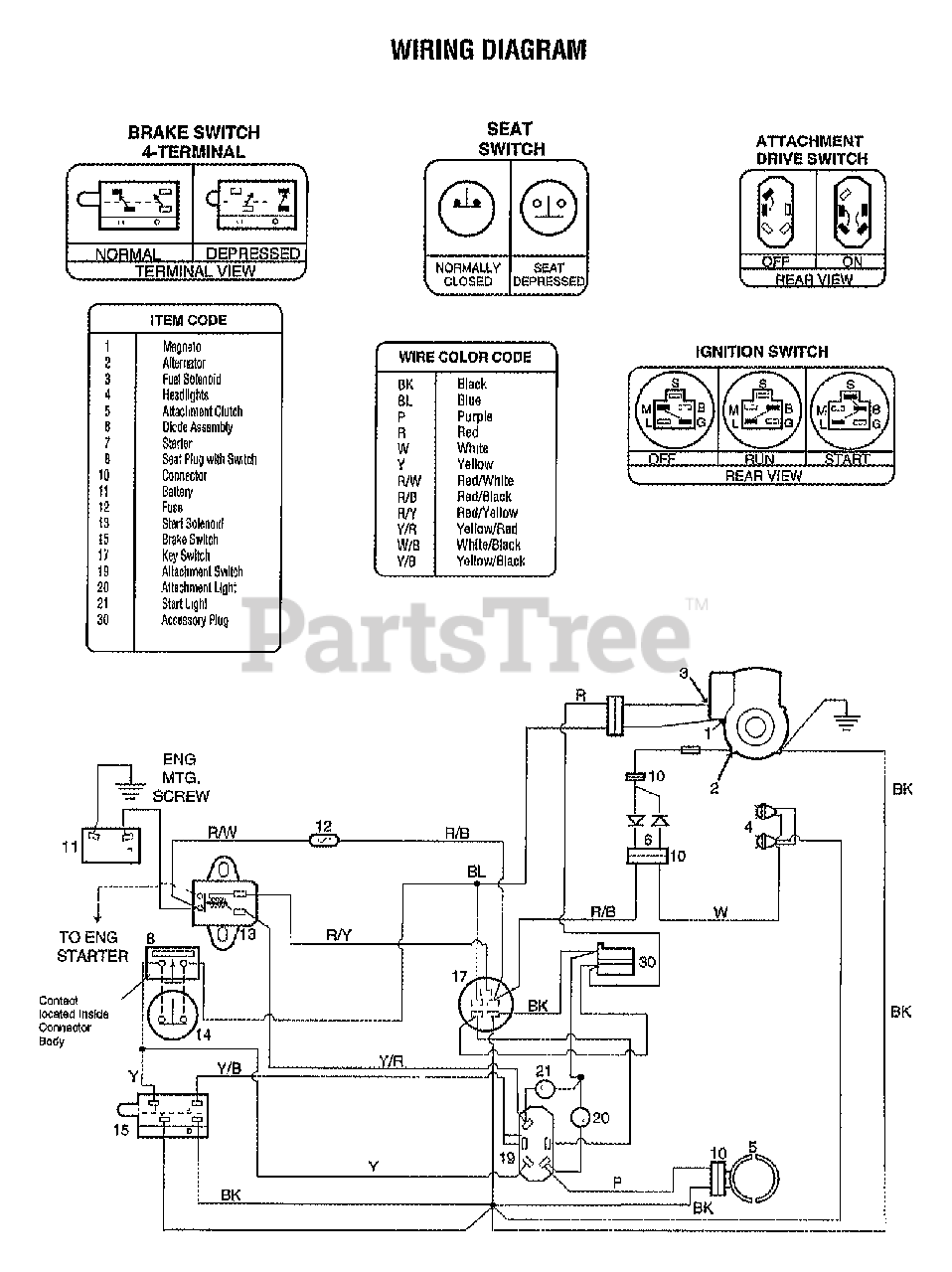 Troy Bilt Pony Tiller Parts Diagram