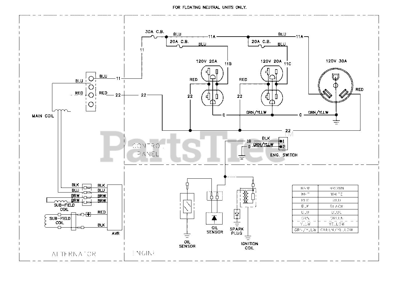 [DIAGRAM_38IS]  Brute 030634-01 - Brute 3,500 Watt Portable Generator Wiring Diagram  (80022856) Parts Lookup with Diagrams | PartsTree | Brute Wiring Diagram |  | PartsTree