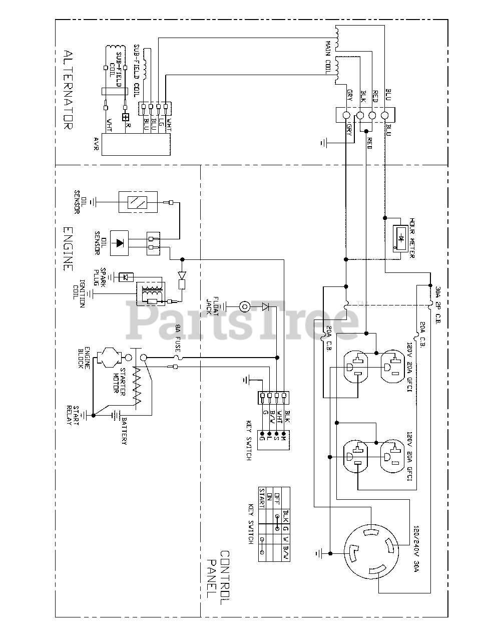 [DIAGRAM_5UK]  Briggs & Stratton 030664-01 - Briggs & Stratton 8,000 Watt Portable  Generator Wiring Schematic (80010737WS) Parts Lookup with Diagrams |  PartsTree | Briggs Wiring Schematic |  | PartsTree