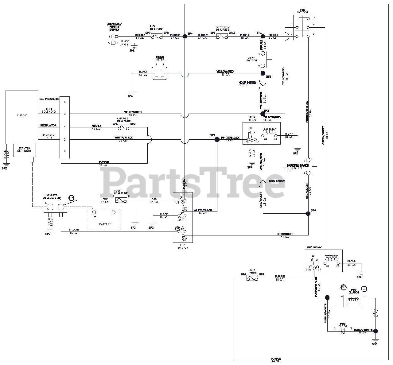 [SCHEMATICS_4CA]  23 Hp Kohler Wiring Diagram - Wiring Diagrams All | 25 Hp Kohler Wiring Diagram Free Picture |  | elaariela.de