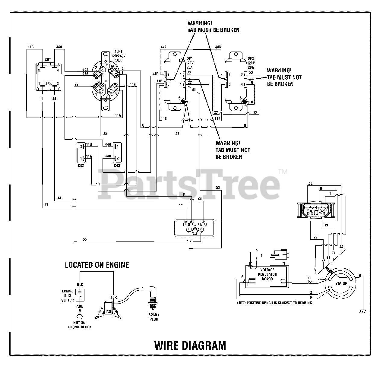 all power generator wiring schematic - wiring diagrams data  ussel