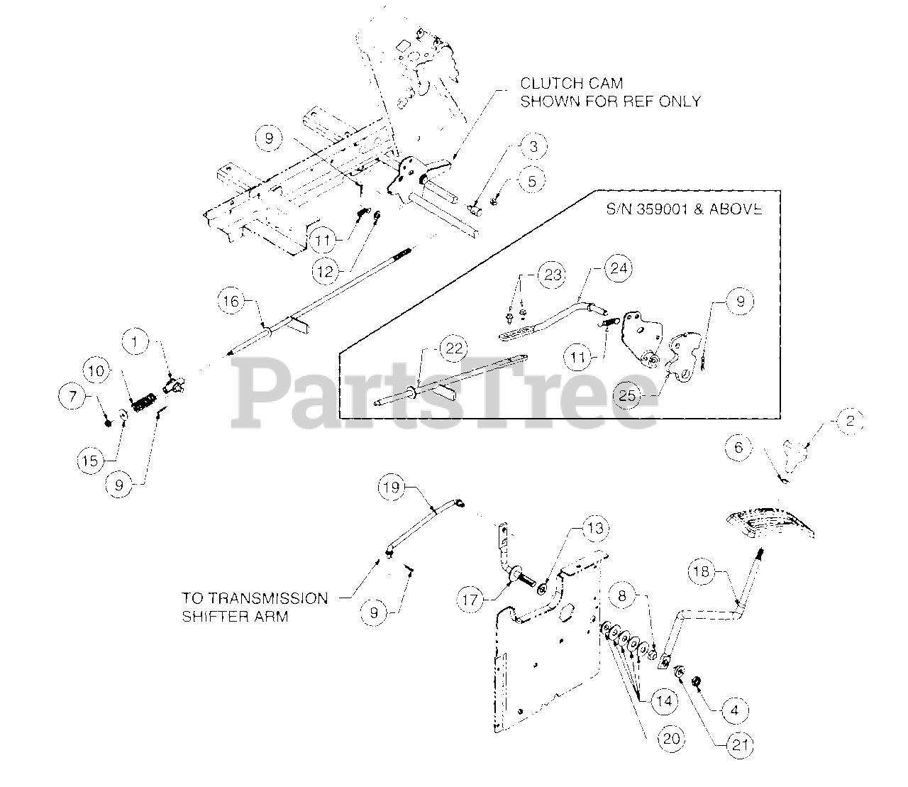 Cub Cadet Parts On The Transmission Controls Diagram For