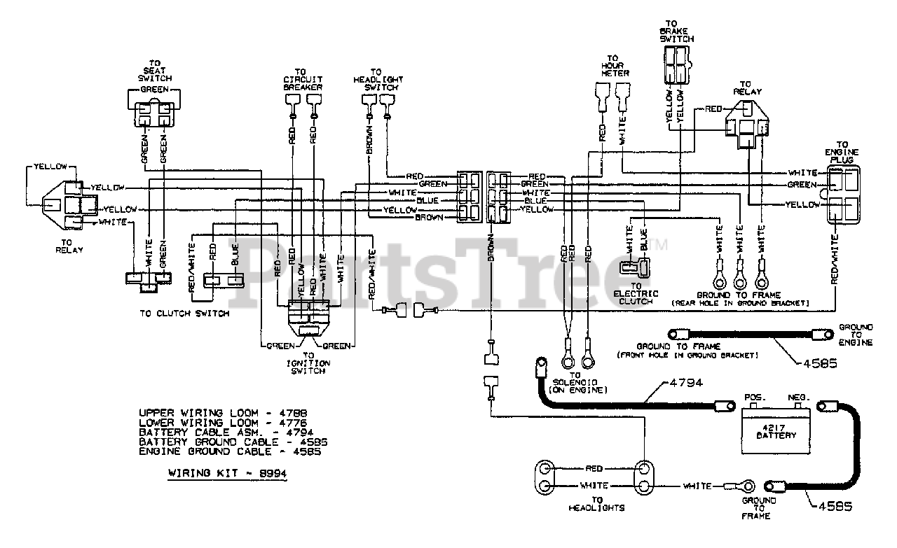 Dixon ZTR 6601 - Dixon Zero-Turn Mower (1996) WIRING ASSEMBLY Parts Lookup  with Diagrams | PartsTreePartsTree