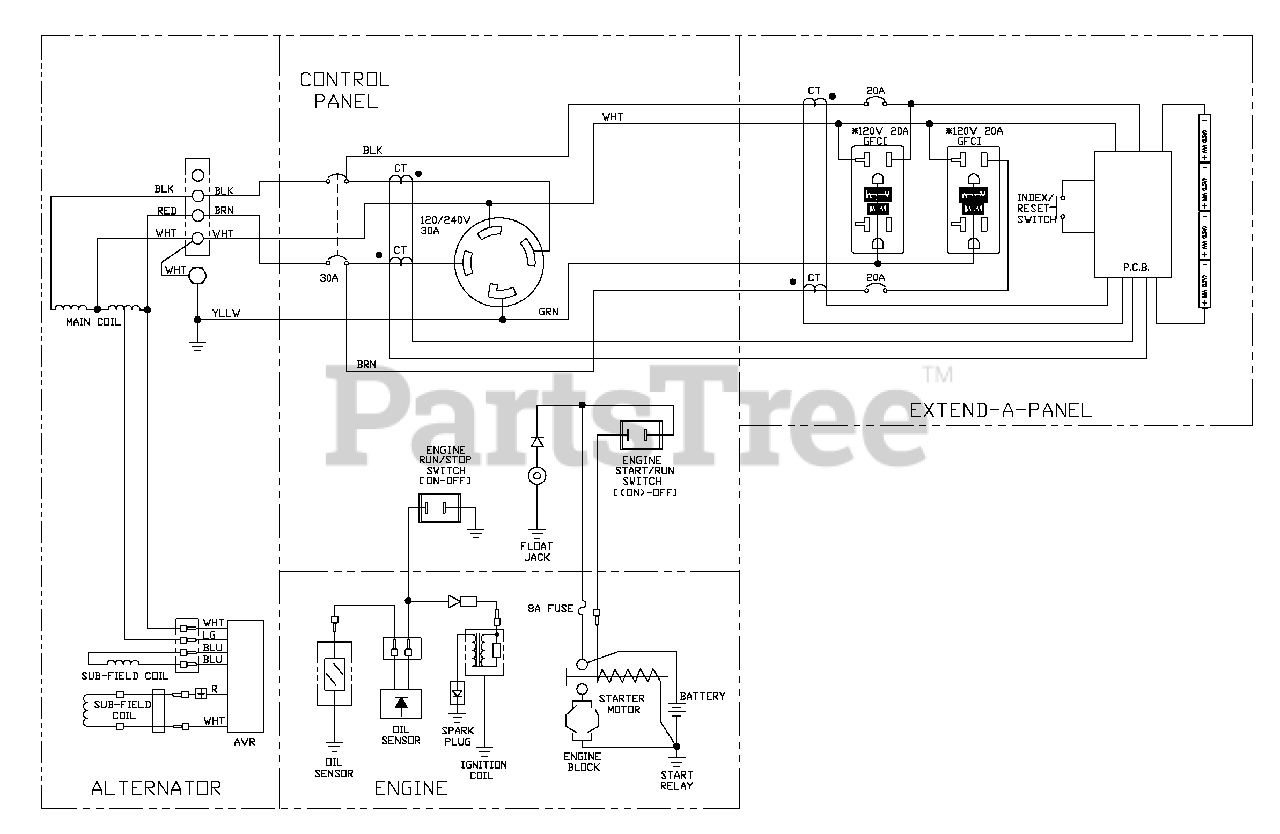 [NRIO_4796]   Troy-Bilt 030477A-02 - Troy-Bilt XP 7,000 Watt Portable Generator Wiring  Schematic (80012552WS) Parts Lookup with Diagrams   PartsTree   Portable Generators Repair Wiring Diagram      PartsTree