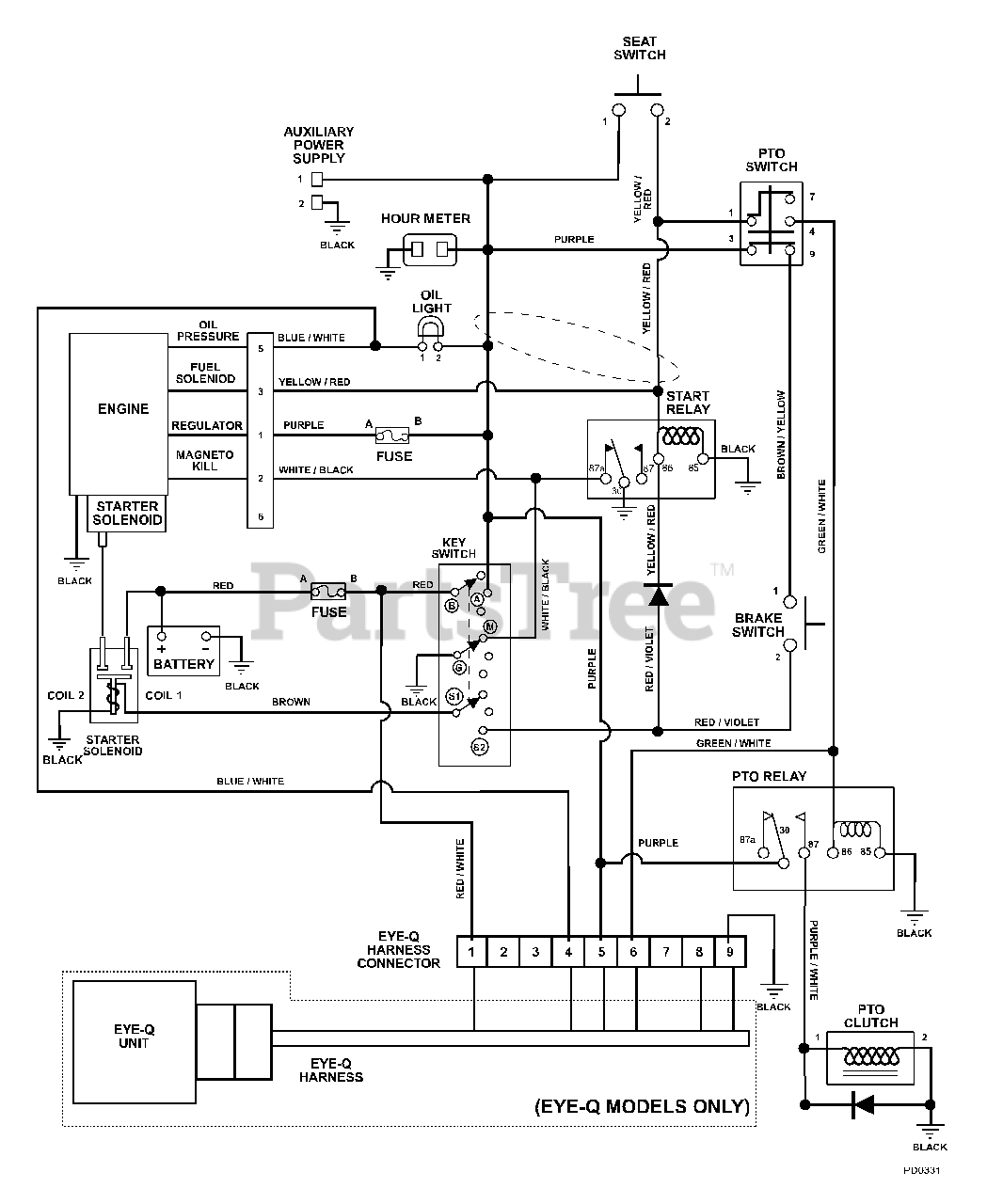 Zoom Wiring Diagram - Wiring Diagram