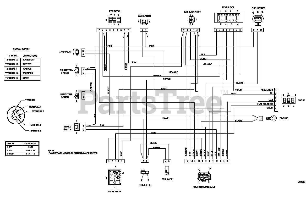 Exmark Lzas29ka724 Exmark 72 Lazer Z As Zero Turn Mower 29hp Kawasaki Sn 850000 919999 2010 Air Cooled Electrical Diagram Parts Lookup With Diagrams Partstree