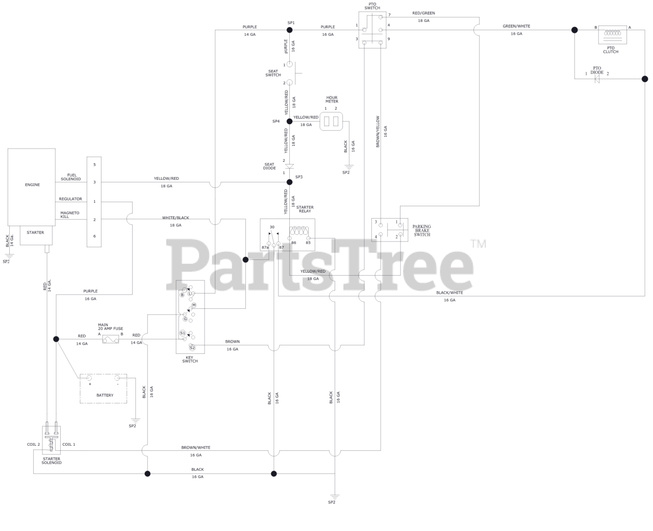 Ariens 915253 Ariens Edge 42 Zero Turn Mower 20hp Briggs Stratton Sn 000101 Above Wiring Diagram Parts Lookup With Diagrams Partstree