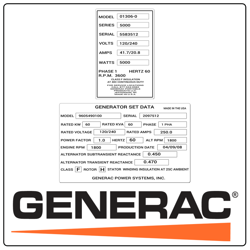 examples of what Generac model tags usually look like and a large Generac logo